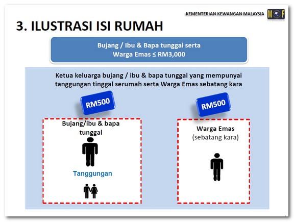 Download/muat turun online Borang Bantuan Rakyat 1Malaysia (BR1M