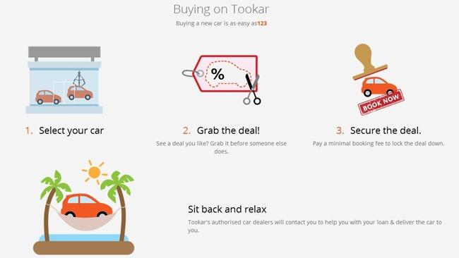 buying on tookar