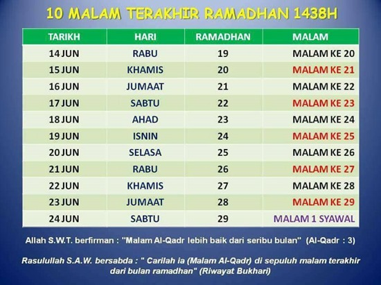 10 malam ramadhan terakhir