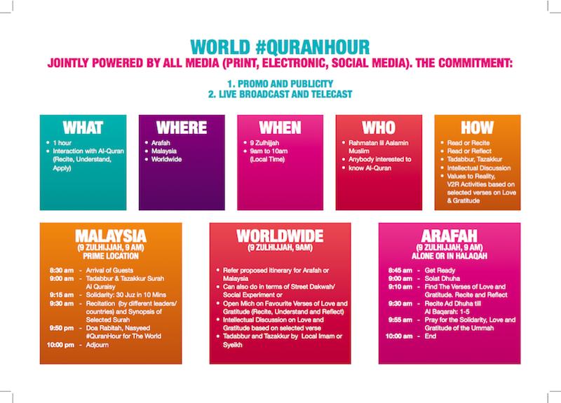 Cara-join-Quran-Hour