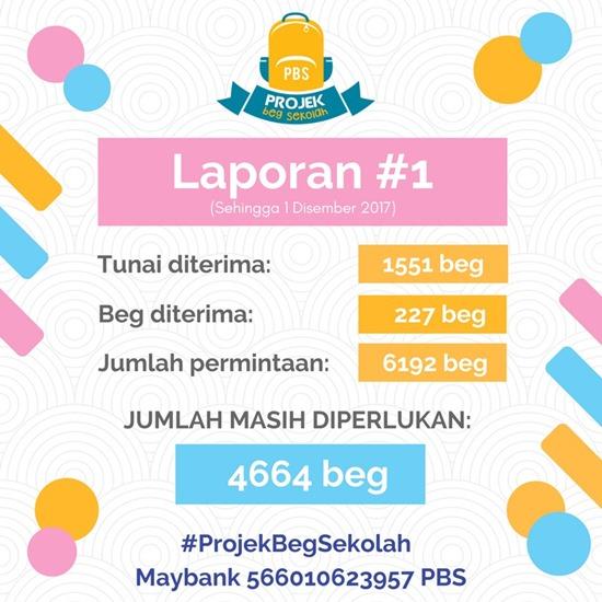 Laporan Projek Beg Sekolah 3
