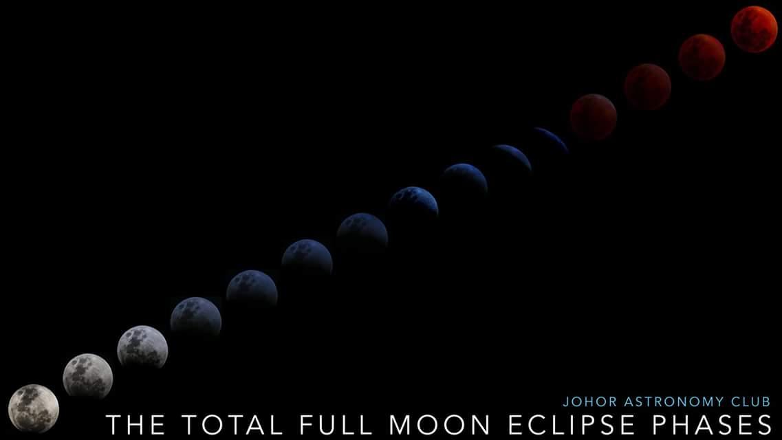 Fenomena Gerhana Bulan Penuh 28 Julai 2018 – Saksikan Live di Facebook Johor Astronomy Club