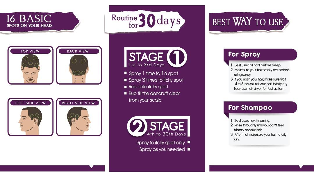 cara menggunakan prodruff hair serum.jpg