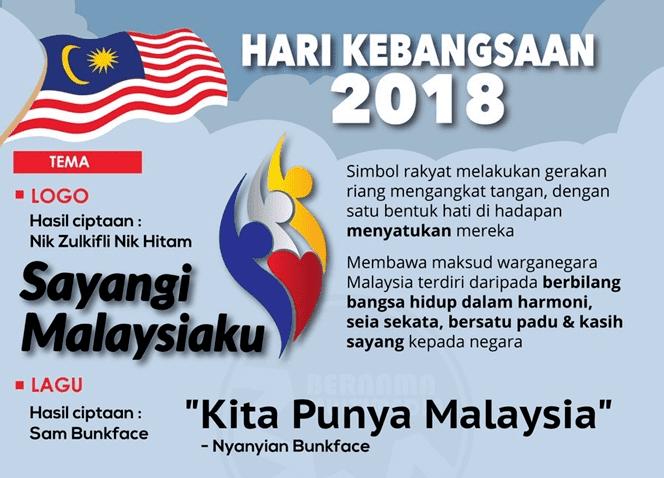 Selamat Menyambut Hari Kemerdekaan Ke 61 – Sayangi Malaysiaku