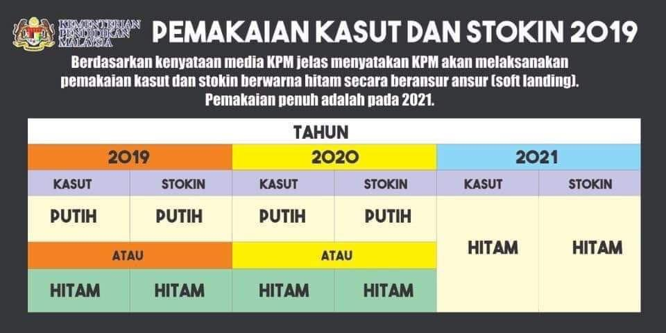 Pemakaian Kasut dan Stokin 2019