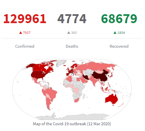 Global Covid-19 Statistic as at 12 March 2020