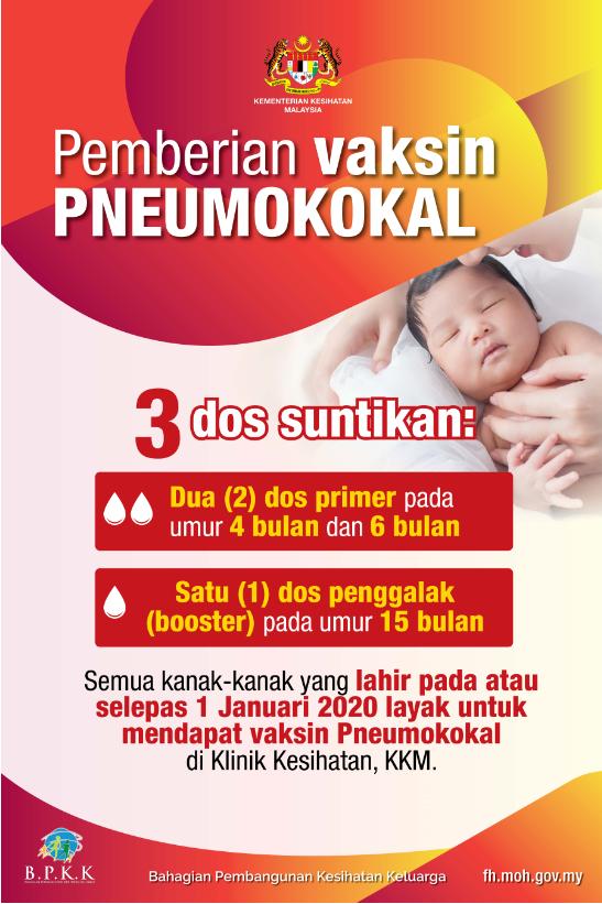 Pemberian Suntikan Vaksin Pneumokokal di Klinik Kesihatan KKM Bermula 1 Disember 2020