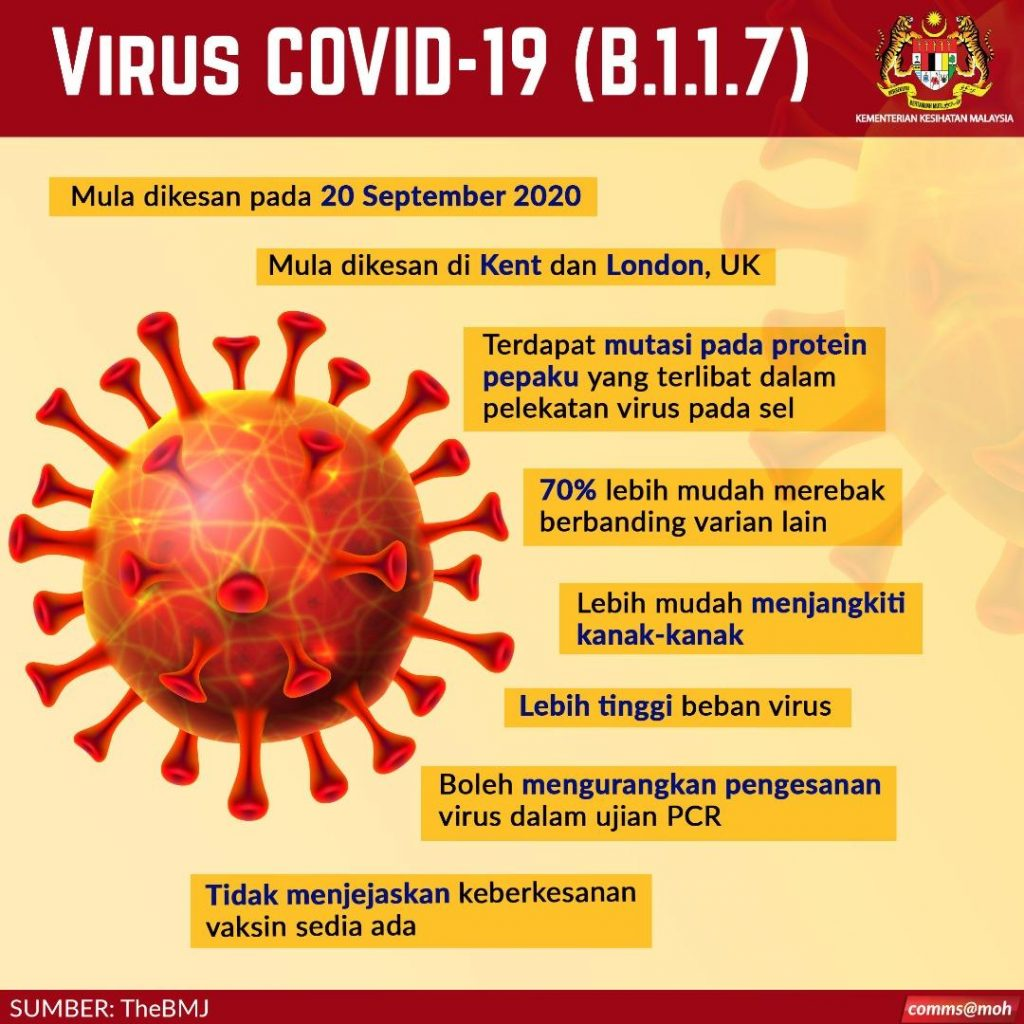 Maklumat tentang variasi baharu virus #COVID1 (B.1.1.7)