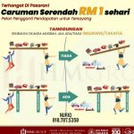 'Hibah Sebelum Rebah' Caruman Hanya RM30 Sebulan